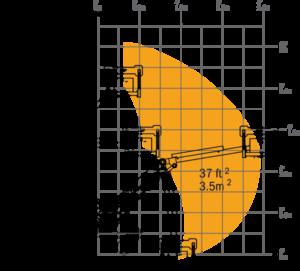 PAM Motion Range